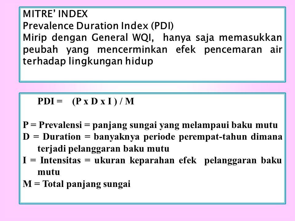 MITRE' INDEX Prevalence Duration Index (PDI) Mirip dengan General WQI, hanya saja memasukkan peubah yang mencerminkan efek pencemaran air terhadap lin