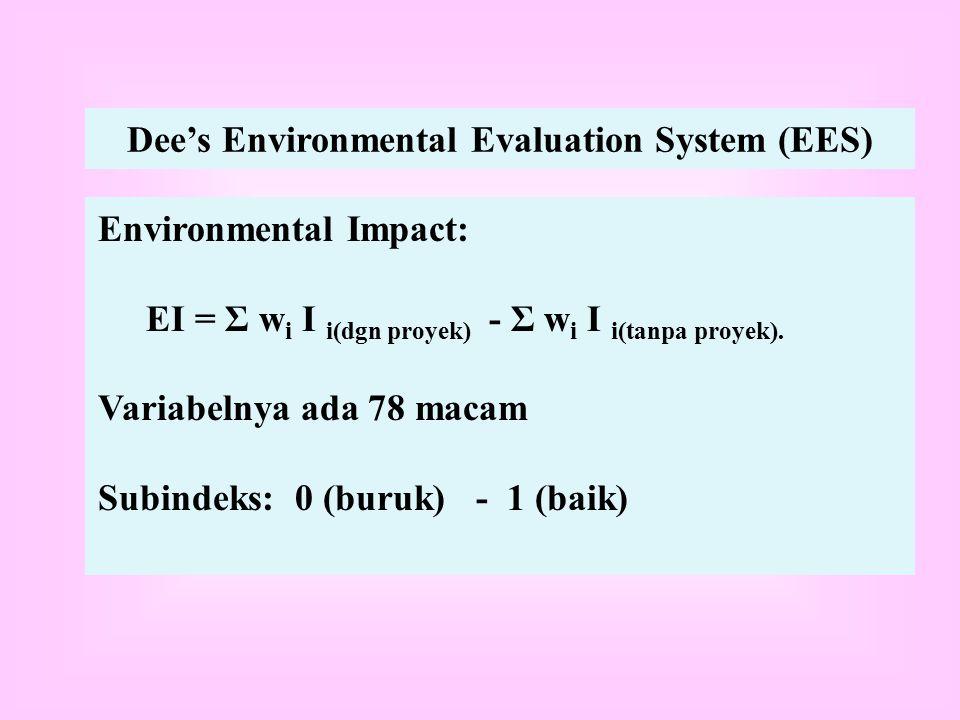 Dee's Environmental Evaluation System (EES) Environmental Impact: EI = Σ w i I i(dgn proyek) - Σ w i I i(tanpa proyek). Variabelnya ada 78 macam Subin
