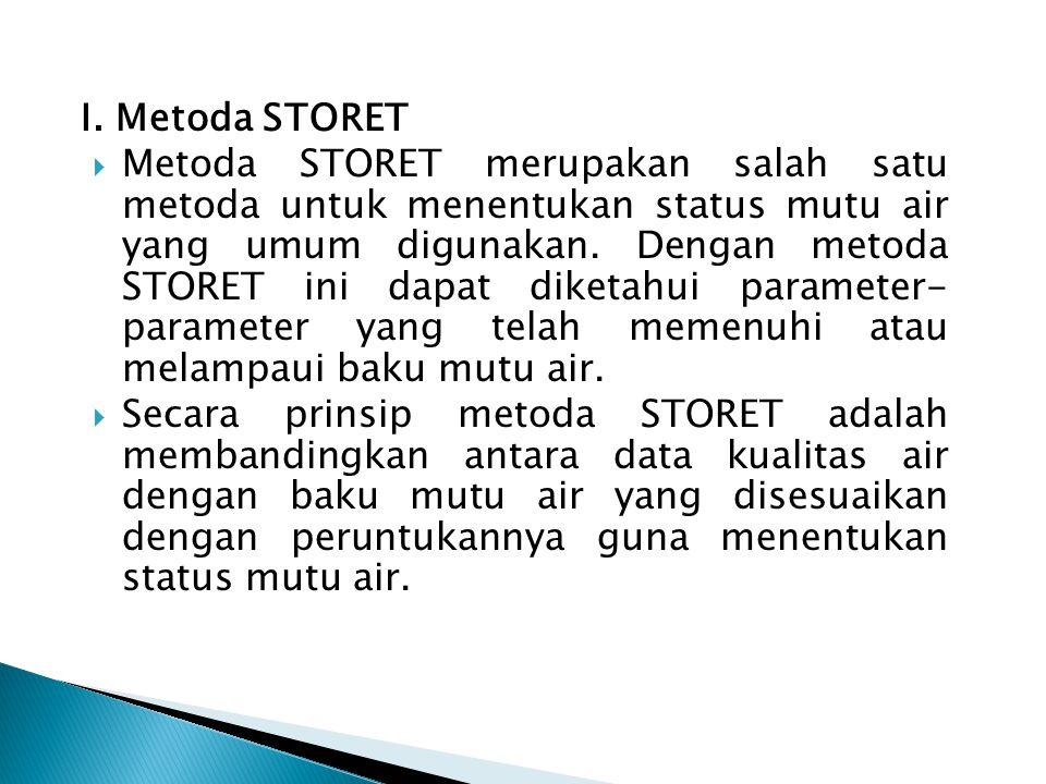 I. Metoda STORET  Metoda STORET merupakan salah satu metoda untuk menentukan status mutu air yang umum digunakan. Dengan metoda STORET ini dapat dike