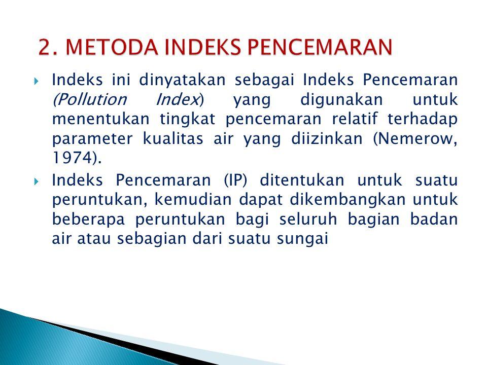  Indeks ini dinyatakan sebagai Indeks Pencemaran (Pollution Index) yang digunakan untuk menentukan tingkat pencemaran relatif terhadap parameter kual