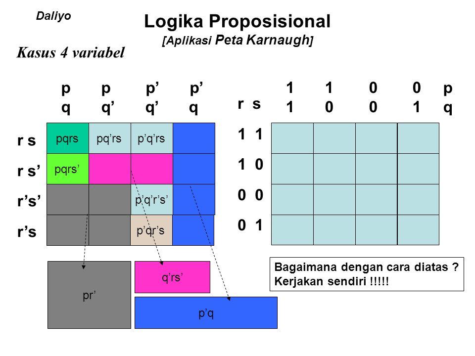 Logika Proposisional [Aplikasi Peta Karnaugh ] Kasus 4 variabel Contoh (Fungsi : F(p,q,r,s)) Diberikan : (1) E = pqr's' + pqr's + pq'rs + pq'rs' + p'q'rs + p'q'rs' + p'qr's' p p p' p' q q' q' q r s r s' r's' r's        E = q'r + pqr' + qr's' p p p' p' q q' q' q r s r s' r's' r's Diberikan peta Karnaugh, bagaimana fungsinya ??.