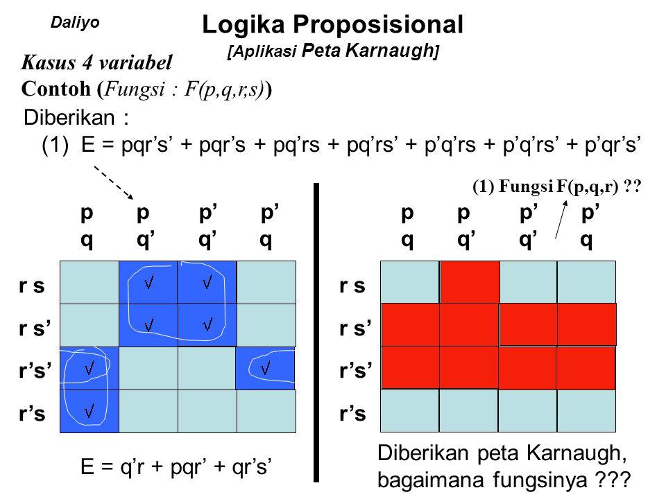 Logika Proposisional [Aplikasi Peta Karnaugh ] Kasus 4 variabel Contoh (Tabel-Kebenaran ) F(p,q,r,s) = p q'r s + p'q'r s' + q r's' + p'r's + p'q s q1111000011110000q1111000011110000 r1100110011001100r1100110011001100 s1010101010101010s1010101010101010 F(p,q,r,s) 0 1 0 1 0 1 0 1 0 p1111111100000000p1111111100000000 1 1 0 0 p 1 0 0 1 q 1 1 1 0 0 0 0 1 r s        Daliyo