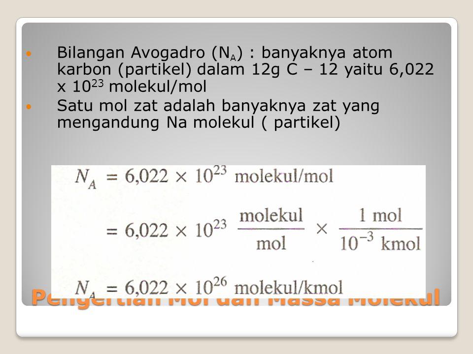 Pengertian Mol dan Massa Molekul Bilangan Avogadro (N A ) : banyaknya atom karbon (partikel) dalam 12g C – 12 yaitu 6,022 x 10 23 molekul/mol Satu mol zat adalah banyaknya zat yang mengandung Na molekul ( partikel)