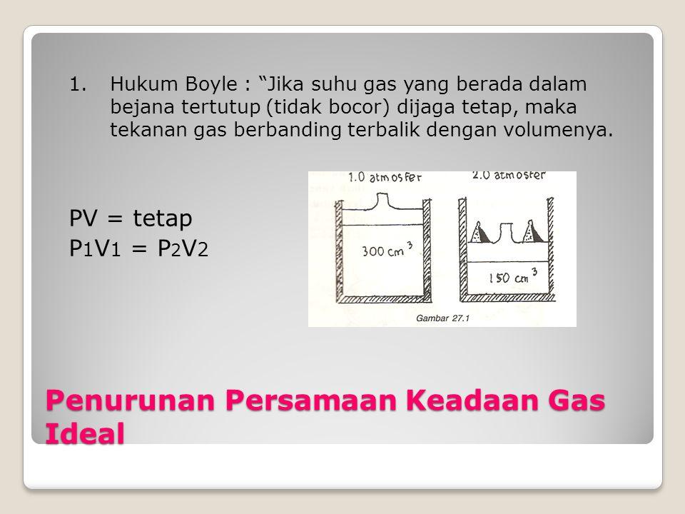 Penurunan Persamaan Keadaan Gas Ideal 1.Hukum Boyle : Jika suhu gas yang berada dalam bejana tertutup (tidak bocor) dijaga tetap, maka tekanan gas berbanding terbalik dengan volumenya.