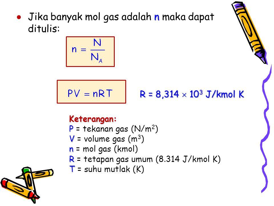 n ● Jika banyak mol gas adalah n maka dapat ditulis: Keterangan: P P = tekanan gas (N/m 2 ) V V = volume gas (m 3 ) n n = mol gas (kmol) R R = tetapan gas umum (8.314 J/kmol K) T T = suhu mutlak (K) R = 8,314  10 3 J/kmol K