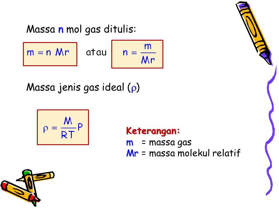 Keterangan: m m = massa gas Mr Mr = massa molekul relatif  Massa jenis gas ideal (  ) n Massa n mol gas ditulis: