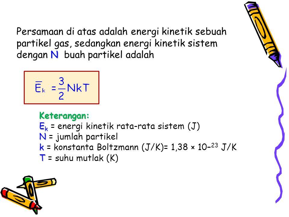 N Persamaan di atas adalah energi kinetik sebuah partikel gas, sedangkan energi kinetik sistem dengan N buah partikel adalah Keterangan: E k E k = energi kinetik rata-rata sistem (J) N N = jumlah partikel k k = konstanta Boltzmann (J/K)= 1,38 × 10– 23 J/K T T = suhu mutlak (K)