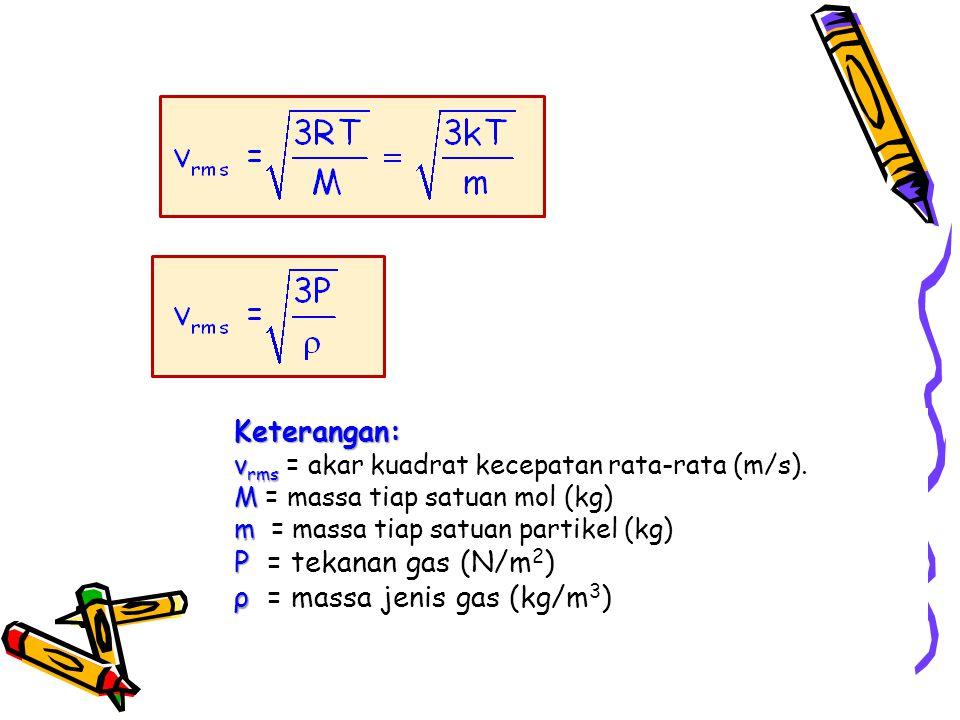 Keterangan: v rms v rms = akar kuadrat kecepatan rata-rata (m/s).