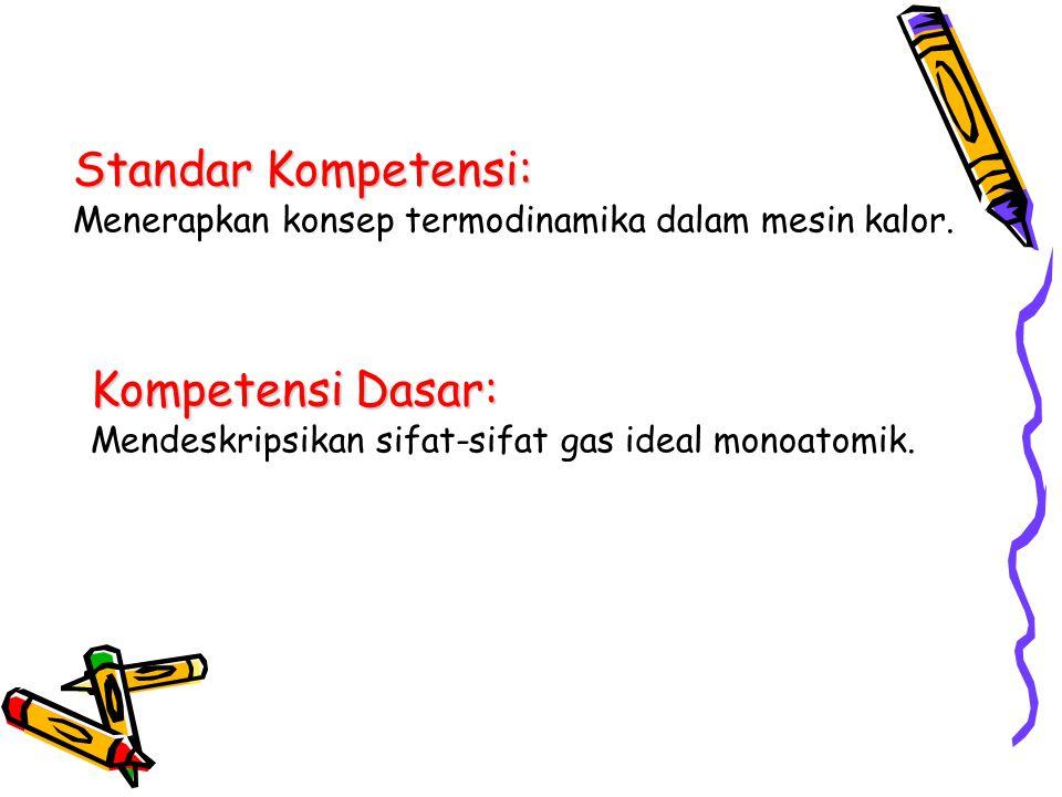 Standar Kompetensi: Standar Kompetensi: Menerapkan konsep termodinamika dalam mesin kalor.