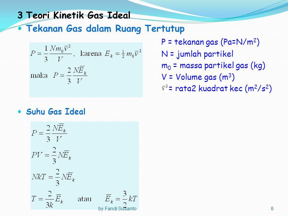 3Teori Kinetik Gas Ideal Tekanan Gas dalam Ruang Tertutup P = tekanan gas (Pa=N/m 2 ) N = jumlah partikel m 0 = massa partikel gas (kg) V = Volume gas