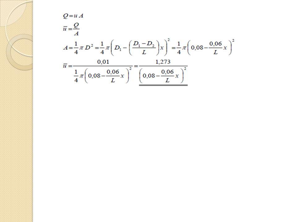 Pembagian kecepatan dari suatu aliran laminer didalam suatu pipa dinyatakan dalam Persamaan berikut ini : Tentukan : a.