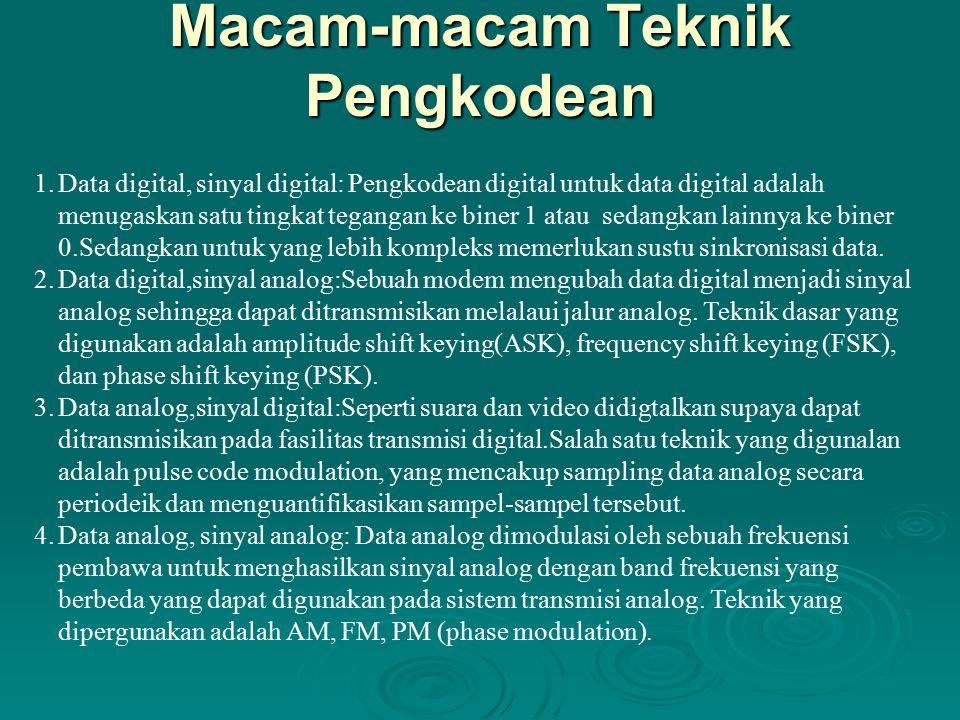 1.Data digital, sinyal digital: Pengkodean digital untuk data digital adalah menugaskan satu tingkat tegangan ke biner 1 atau sedangkan lainnya ke bin