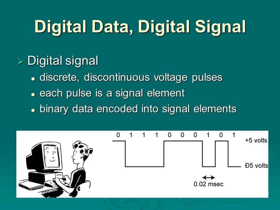 Digital Data, Digital Signal  Digital signal discrete, discontinuous voltage pulses discrete, discontinuous voltage pulses each pulse is a signal ele