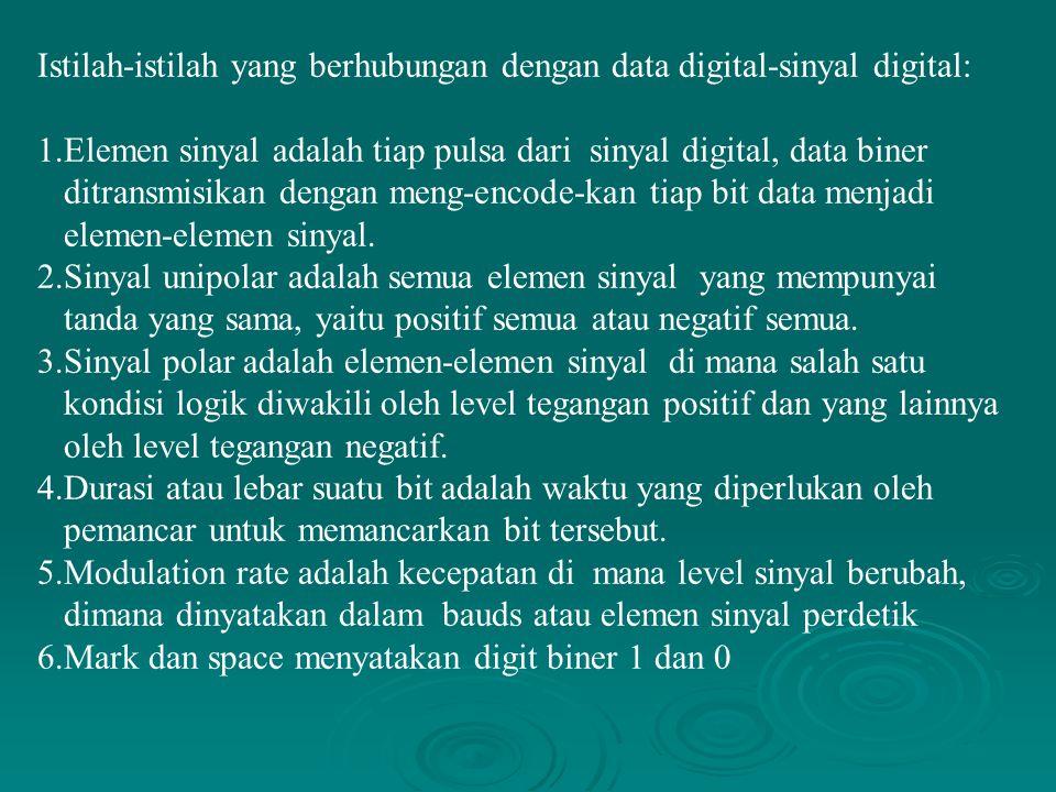 Istilah-istilah yang berhubungan dengan data digital-sinyal digital: 1.Elemen sinyal adalah tiap pulsa dari sinyal digital, data biner ditransmisikan
