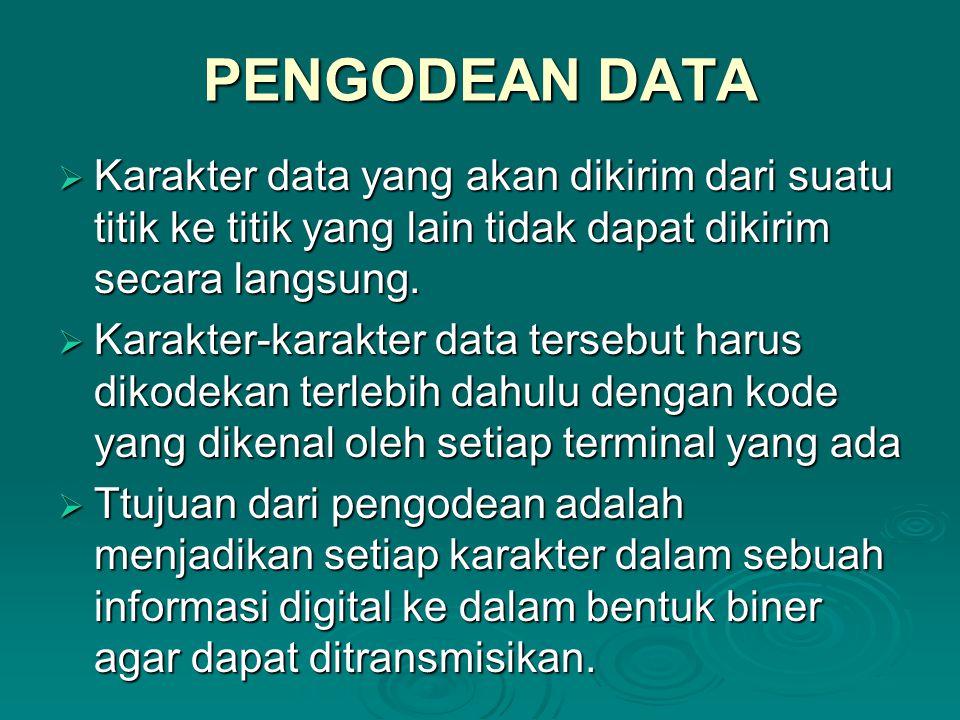 PENGODEAN DATA  Karakter data yang akan dikirim dari suatu titik ke titik yang lain tidak dapat dikirim secara langsung.  Karakter-karakter data ter