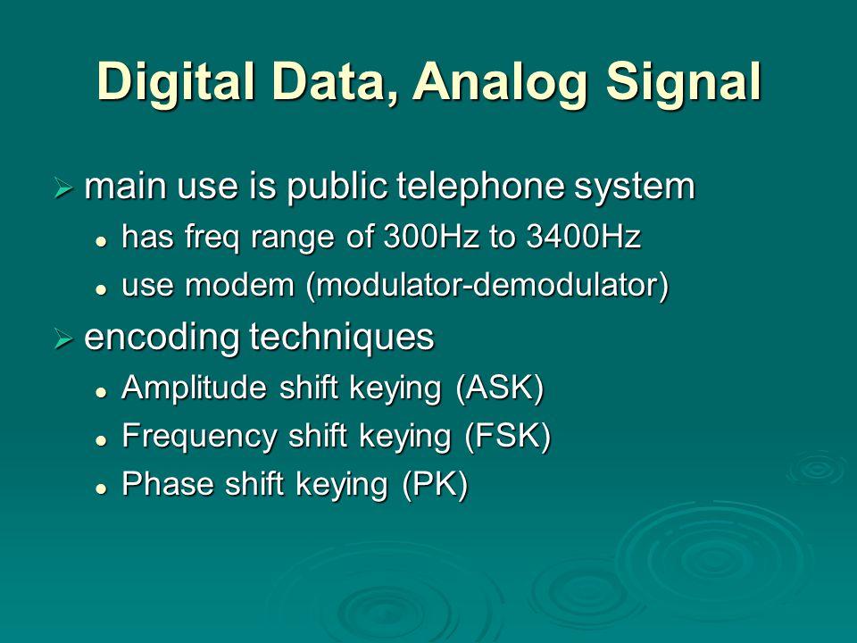 Digital Data, Analog Signal  main use is public telephone system has freq range of 300Hz to 3400Hz has freq range of 300Hz to 3400Hz use modem (modul