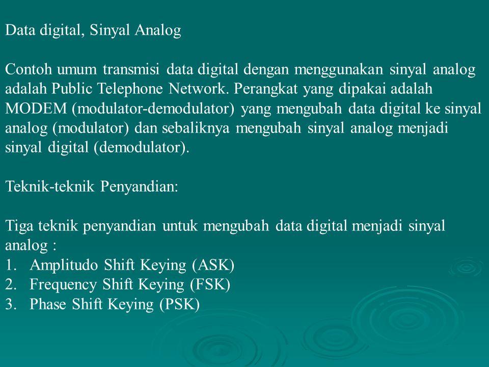 Data digital, Sinyal Analog Contoh umum transmisi data digital dengan menggunakan sinyal analog adalah Public Telephone Network. Perangkat yang dipaka