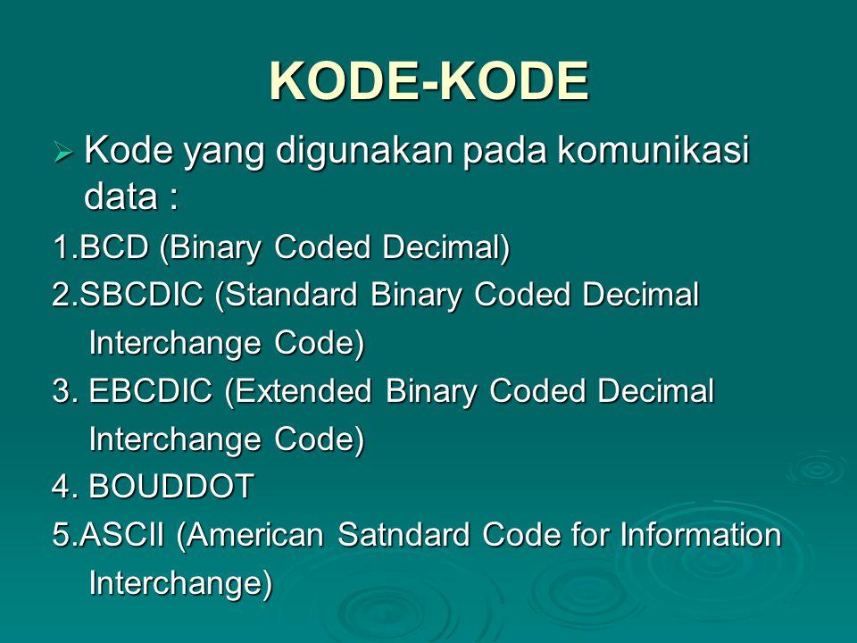 KODE-KODE  Kode yang digunakan pada komunikasi data : 1.BCD (Binary Coded Decimal) 2.SBCDIC (Standard Binary Coded Decimal Interchange Code) Intercha