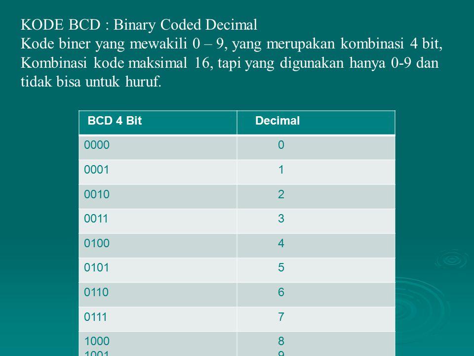 KODE BCD : Binary Coded Decimal Kode biner yang mewakili 0 – 9, yang merupakan kombinasi 4 bit, Kombinasi kode maksimal 16, tapi yang digunakan hanya