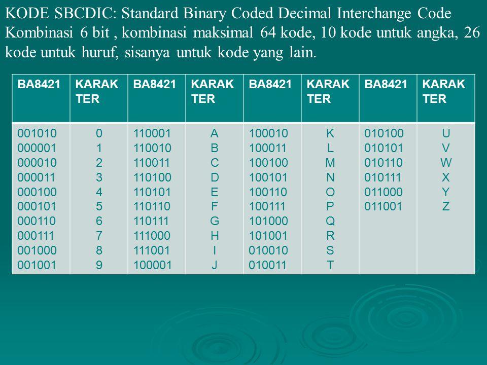 KODE SBCDIC: Standard Binary Coded Decimal Interchange Code Kombinasi 6 bit, kombinasi maksimal 64 kode, 10 kode untuk angka, 26 kode untuk huruf, sis