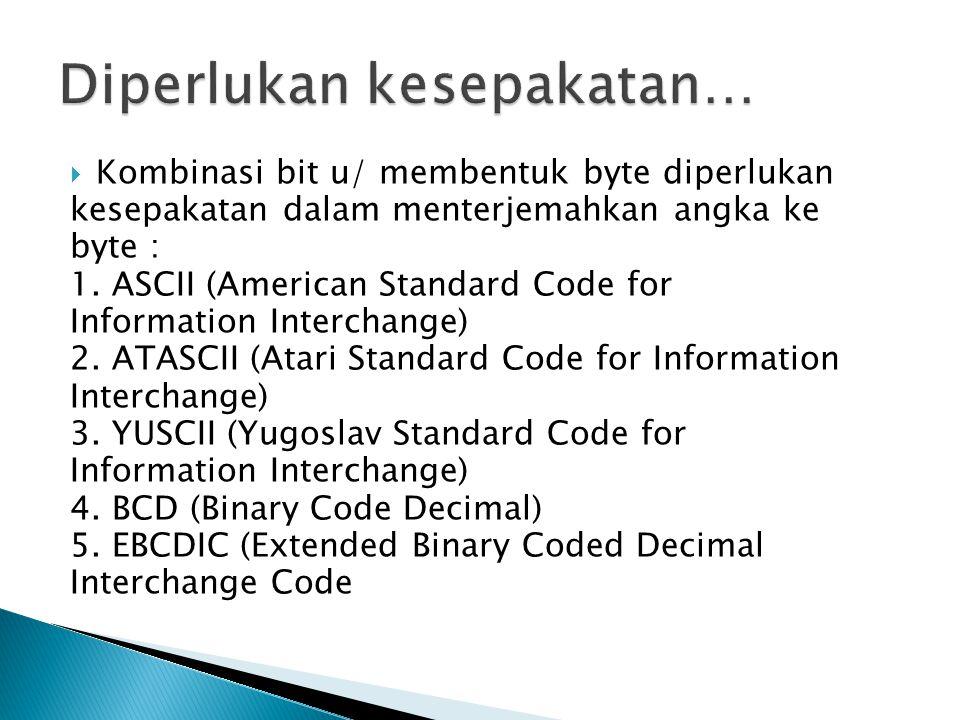  Kombinasi bit u/ membentuk byte diperlukan kesepakatan dalam menterjemahkan angka ke byte : 1. ASCII (American Standard Code for Information Interch