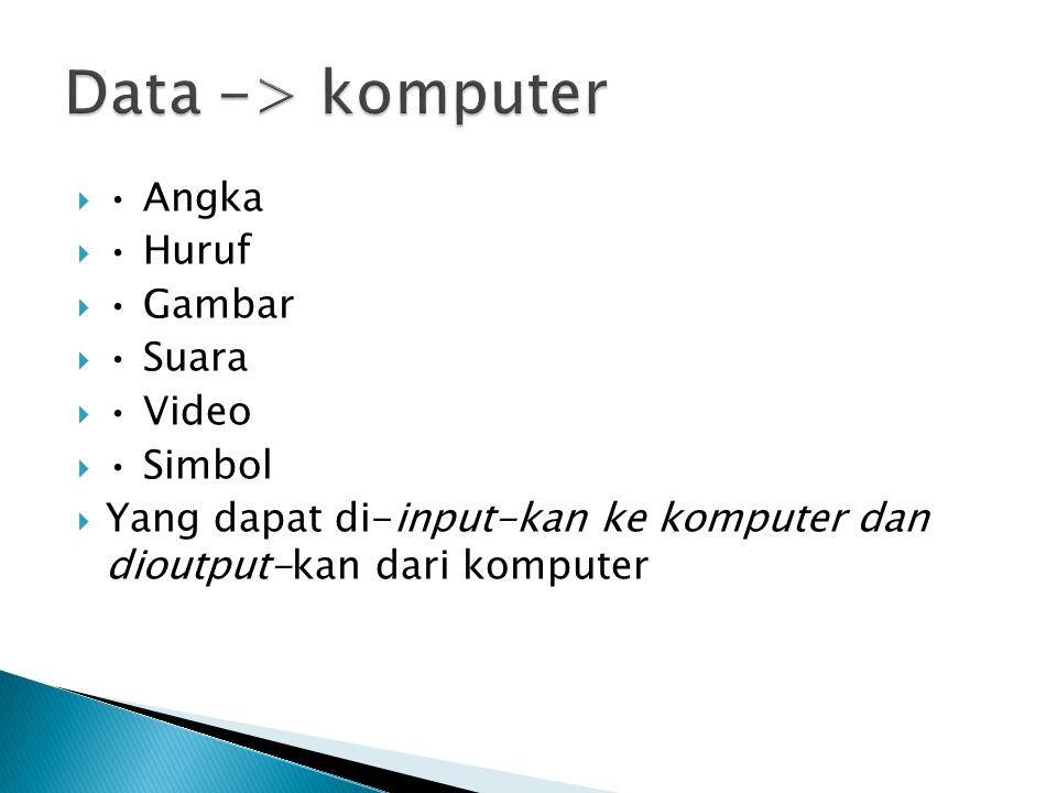  Angka  Huruf  Gambar  Suara  Video  Simbol  Yang dapat di-input-kan ke komputer dan dioutput-kan dari komputer
