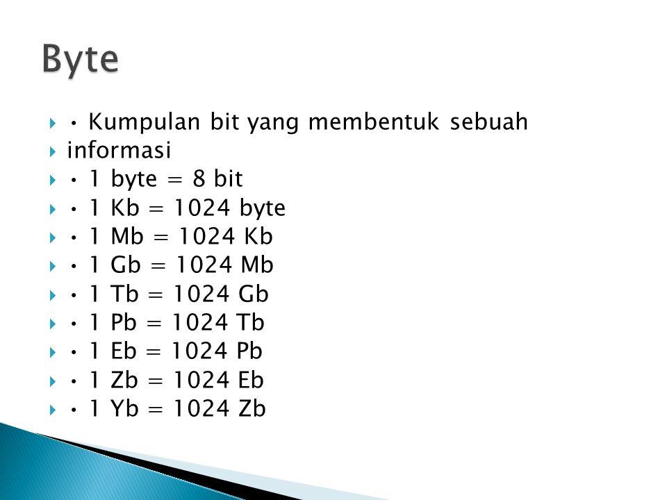  Kumpulan bit yang membentuk sebuah  informasi  1 byte = 8 bit  1 Kb = 1024 byte  1 Mb = 1024 Kb  1 Gb = 1024 Mb  1 Tb = 1024 Gb  1 Pb = 1024
