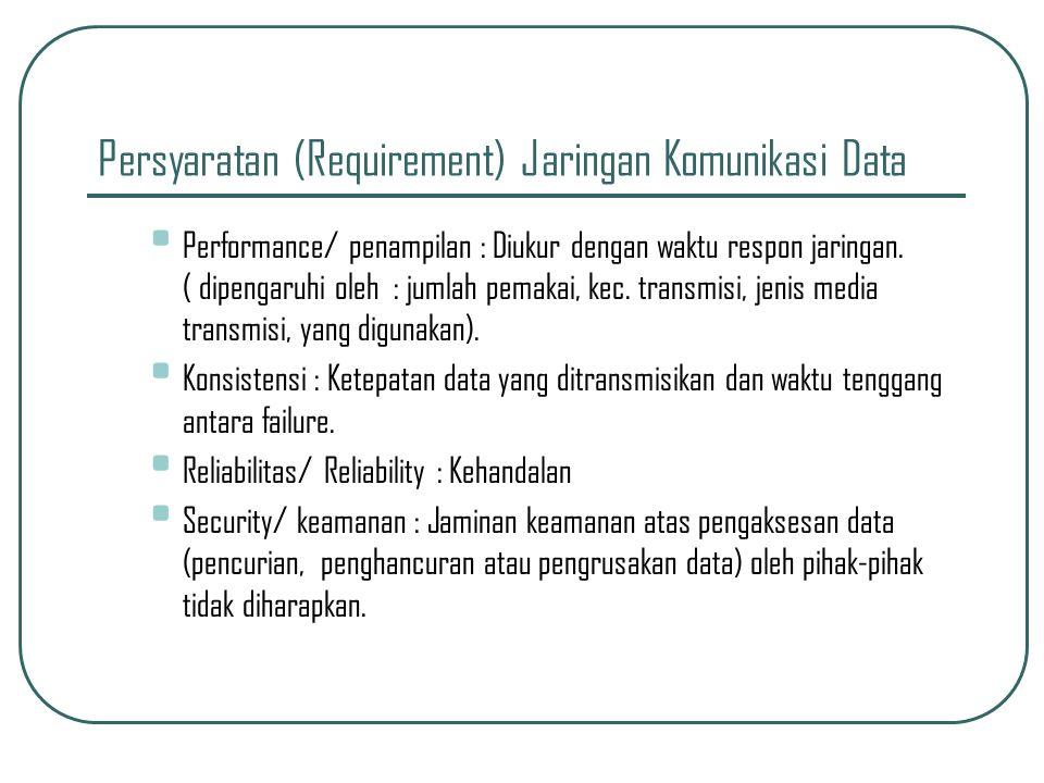Persyaratan (Requirement) Jaringan Komunikasi Data Performance/ penampilan : Diukur dengan waktu respon jaringan. ( dipengaruhi oleh : jumlah pemakai,