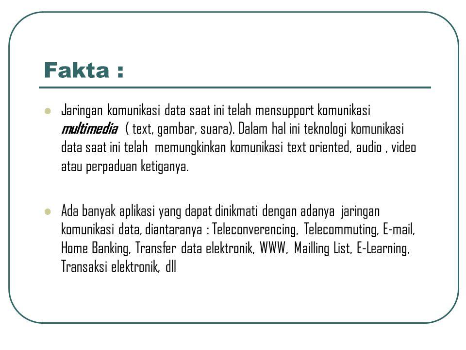 Fakta : Jaringan komunikasi data saat ini telah mensupport komunikasi multimedia ( text, gambar, suara). Dalam hal ini teknologi komunikasi data saat