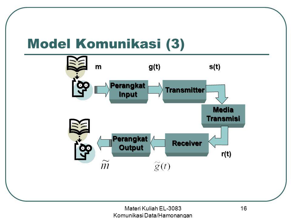 Materi Kuliah EL-3083 Komunikasi Data/Hamonangan Situmorang 16 Model Komunikasi (3) PerangkatInput m Transmitter MediaTransmisi ReceiverPerangkatOutpu