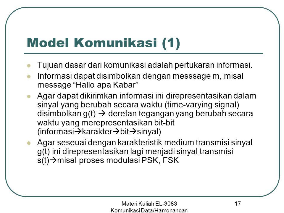 Materi Kuliah EL-3083 Komunikasi Data/Hamonangan Situmorang 17 Model Komunikasi (1) Tujuan dasar dari komunikasi adalah pertukaran informasi. Informas