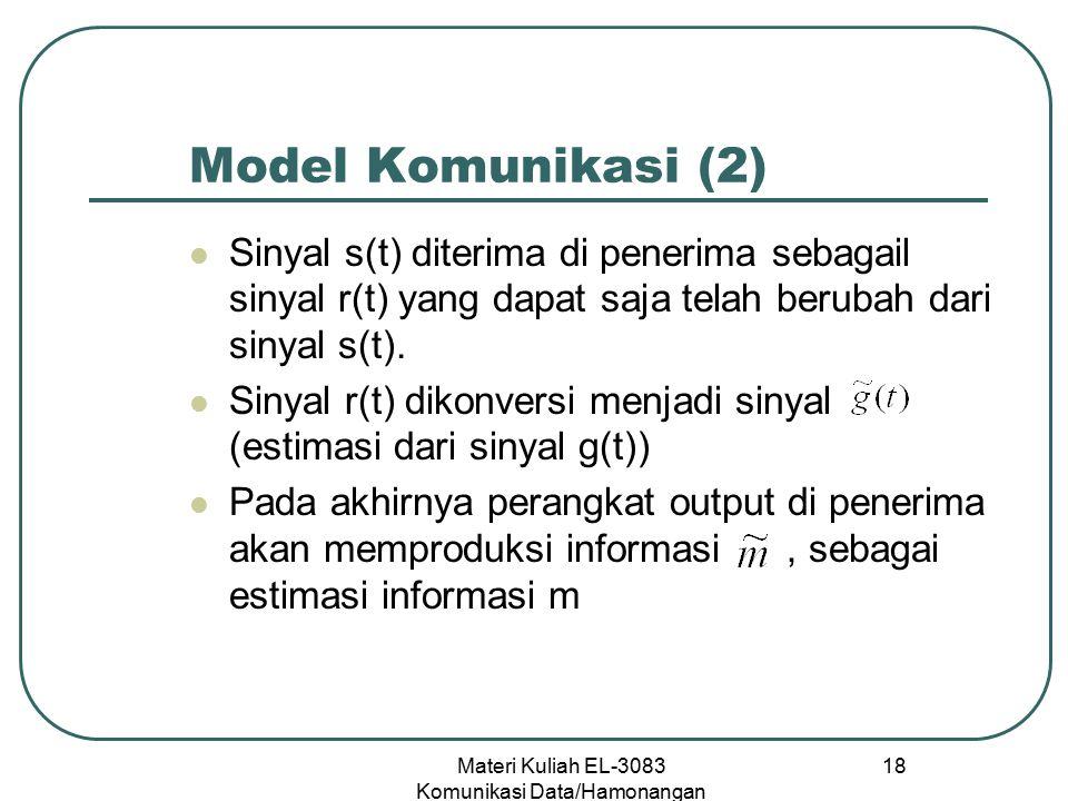 Materi Kuliah EL-3083 Komunikasi Data/Hamonangan Situmorang 18 Model Komunikasi (2) Sinyal s(t) diterima di penerima sebagail sinyal r(t) yang dapat s
