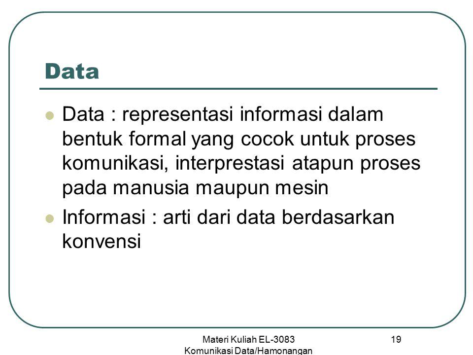 Materi Kuliah EL-3083 Komunikasi Data/Hamonangan Situmorang 19 Data Data : representasi informasi dalam bentuk formal yang cocok untuk proses komunika