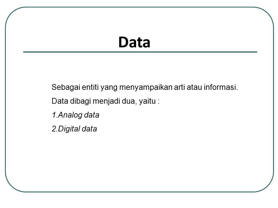 Sebagai entiti yang menyampaikan arti atau informasi. Data dibagi menjadi dua, yaitu : 1.Analog data 2.Digital data Data