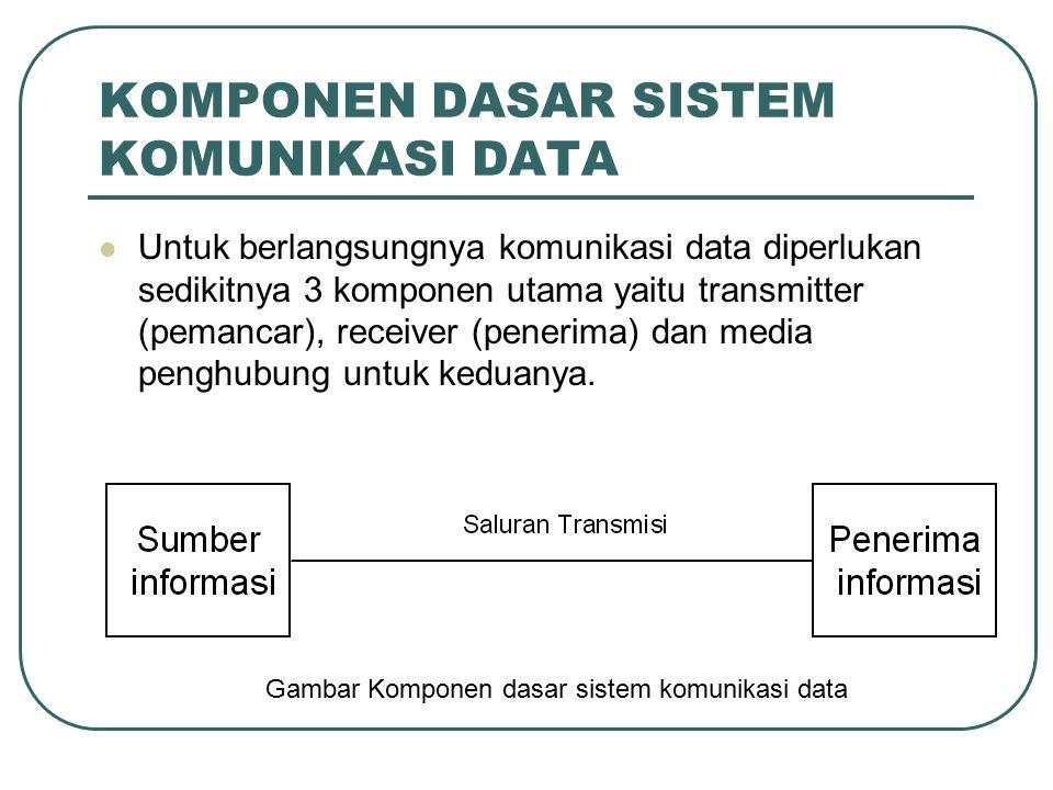 KOMPONEN DASAR SISTEM KOMUNIKASI DATA Untuk berlangsungnya komunikasi data diperlukan sedikitnya 3 komponen utama yaitu transmitter (pemancar), receiv