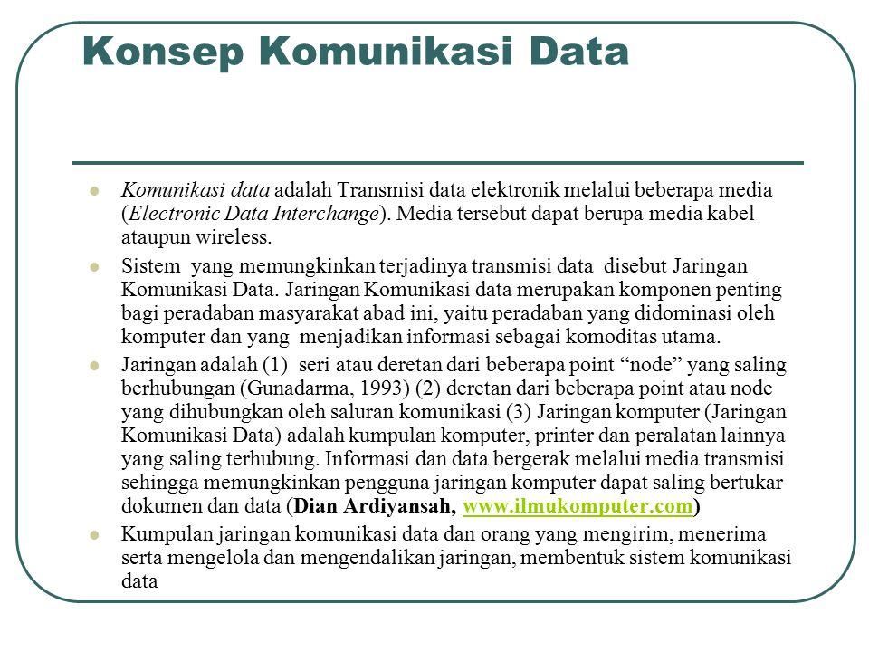 Elemen Sistem Komunikasi Data Source (sumber : Alat ini membangkitkan data sehingga dapat ditransmisikan, contoh : PC (Personal Computer) Transmitter (Pengirim) : Data yang dibangkitkan dari sistem sumber tidak ditransmisikan secara langsung dalam bentuk aslinya.