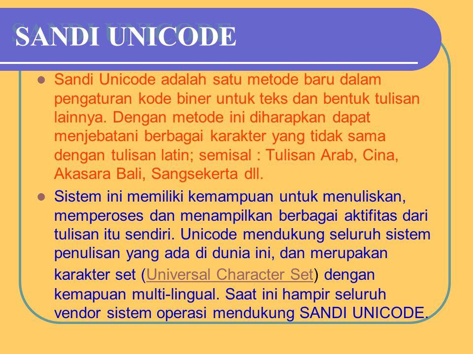 SANDI UNICODE Sandi Unicode adalah satu metode baru dalam pengaturan kode biner untuk teks dan bentuk tulisan lainnya.