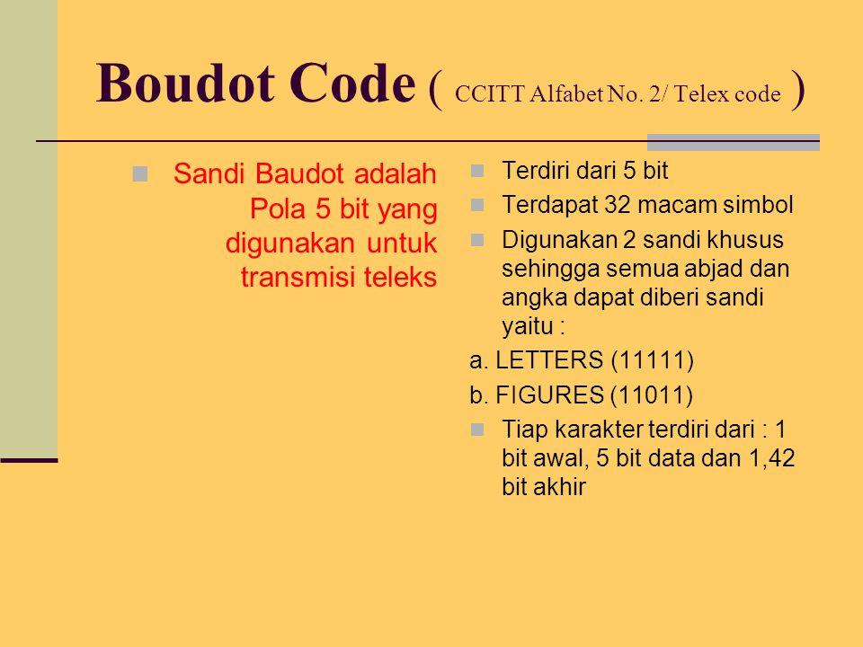 Boudot Code ( CCITT Alfabet No.
