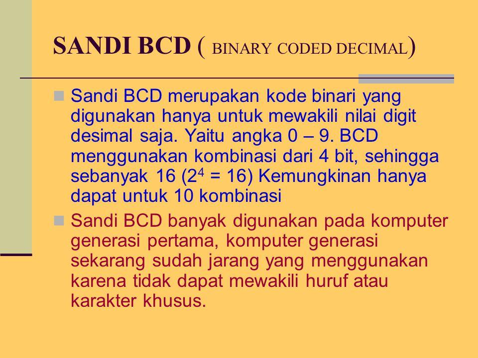 SANDI BCD ( BINARY CODED DECIMAL ) Sandi BCD merupakan kode binari yang digunakan hanya untuk mewakili nilai digit desimal saja.