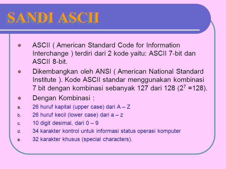 SANDI ASCII ASCII ( American Standard Code for Information Interchange ) terdiri dari 2 kode yaitu: ASCII 7-bit dan ASCII 8-bit.