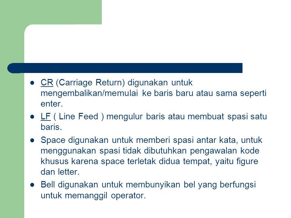 CR (Carriage Return) digunakan untuk mengembalikan/memulai ke baris baru atau sama seperti enter. CR LF ( Line Feed ) mengulur baris atau membuat spas