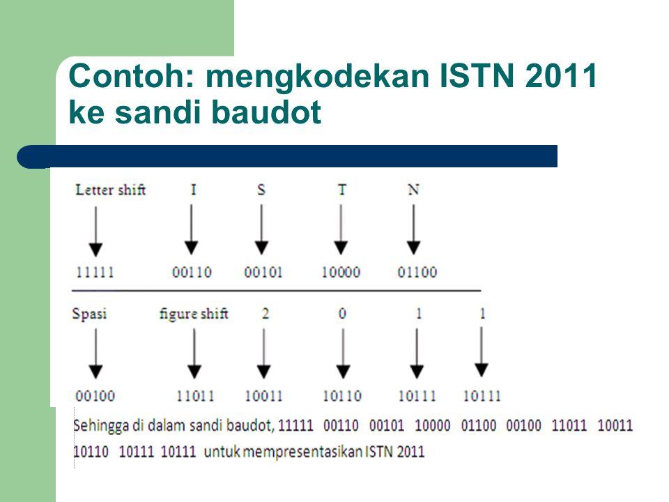 Contoh: mengkodekan ISTN 2011 ke sandi baudot