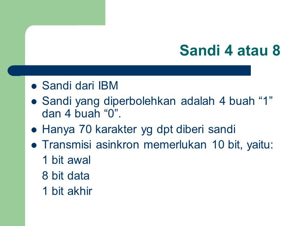"""Sandi 4 atau 8 Sandi dari IBM Sandi yang diperbolehkan adalah 4 buah """"1"""" dan 4 buah """"0"""". Hanya 70 karakter yg dpt diberi sandi Transmisi asinkron meme"""