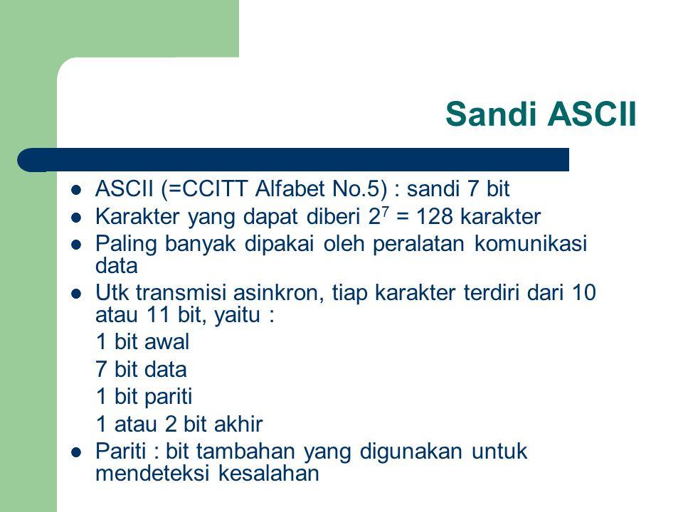 Sandi ASCII ASCII (=CCITT Alfabet No.5) : sandi 7 bit Karakter yang dapat diberi 2 7 = 128 karakter Paling banyak dipakai oleh peralatan komunikasi da