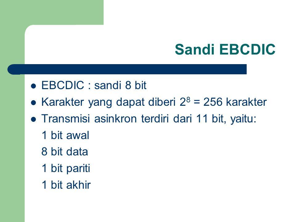 Sandi EBCDIC EBCDIC : sandi 8 bit Karakter yang dapat diberi 2 8 = 256 karakter Transmisi asinkron terdiri dari 11 bit, yaitu: 1 bit awal 8 bit data 1
