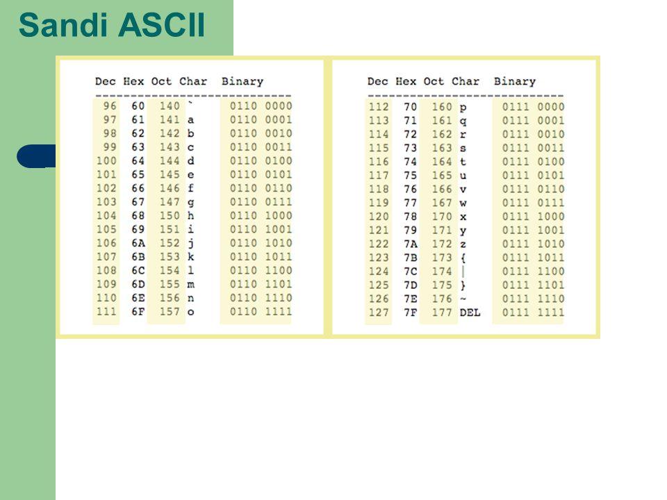 Sandi yang umum digunakan: ASCII EBCDIC Catatan: Kode yang menggunakan huruf dan angka disebut kode alfanumerik.