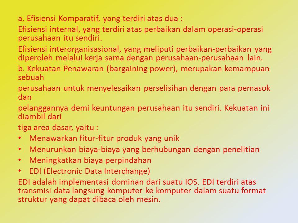 a. Efisiensi Komparatif, yang terdiri atas dua : Efisiensi internal, yang terdiri atas perbaikan dalam operasi-operasi perusahaan itu sendiri. Efisien