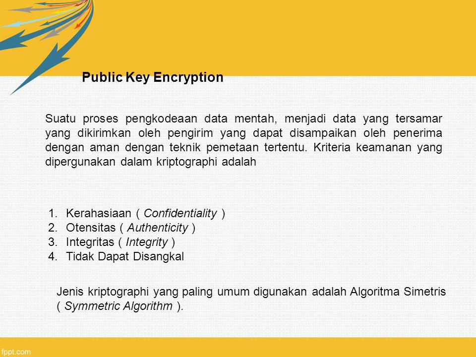 Public Key Encryption Suatu proses pengkodeaan data mentah, menjadi data yang tersamar yang dikirimkan oleh pengirim yang dapat disampaikan oleh pener