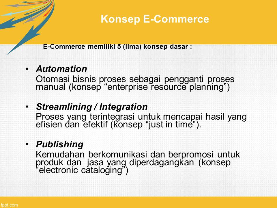 Automation Otomasi bisnis proses sebagai pengganti proses manual (konsep enterprise resource planning ) Streamlining / Integration Proses yang terintegrasi untuk mencapai hasil yang efisien dan efektif (konsep just in time ).