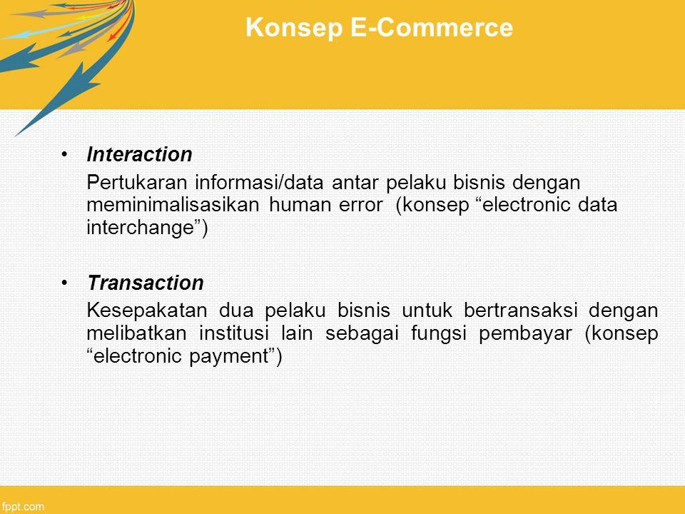 Interaction Pertukaran informasi/data antar pelaku bisnis dengan meminimalisasikan human error (konsep electronic data interchange ) Transaction Kesepakatan dua pelaku bisnis untuk bertransaksi dengan melibatkan institusi lain sebagai fungsi pembayar (konsep electronic payment ) Konsep E-Commerce